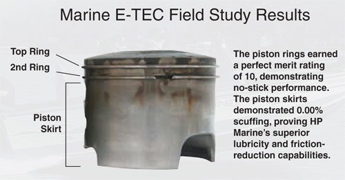 HP Marine E-TEC Field Study Piston
