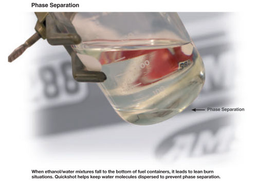 Water/Ethanol Separation in Gasoline