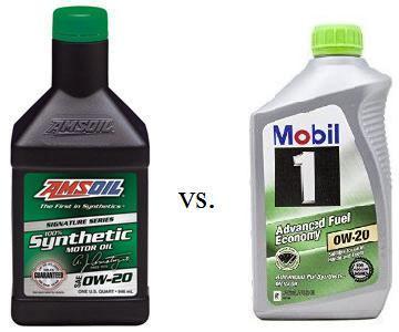 AMSOIL 0W-20 Versus Mobil 1 0W-20