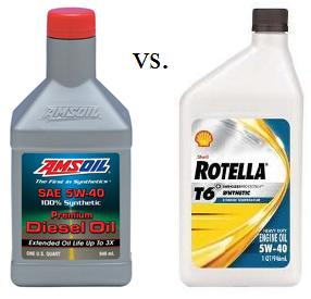 AMSOIL Premium Diesel Synthetic 5W-40 Engine Oil vs. Shell Rotella T6 Synthetic 5W-40 Engine Oil