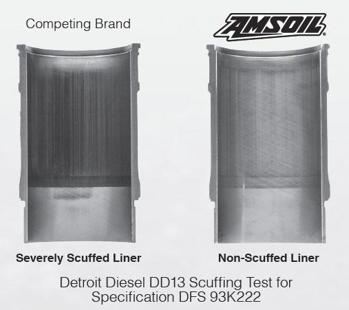 Detroit Diesel DD13 Engine Scuffing Test Pictures