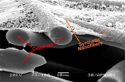 Magnified View of AMSOIL Ea Nanofiber Media