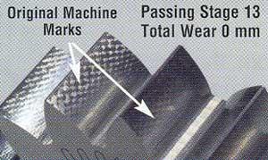 AMSOIL Passes Gear Wear Test