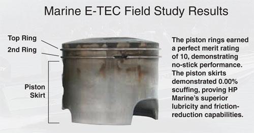 HP Marine E-TEC Field Study Piston
