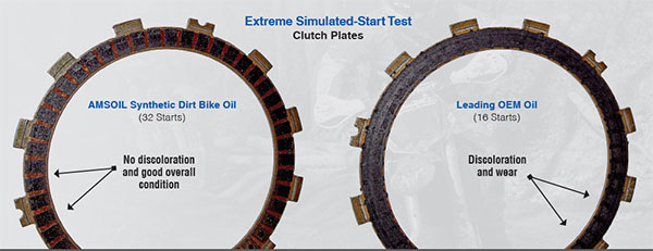 Clutch plates using AMSOIL Dirt Bike Oil