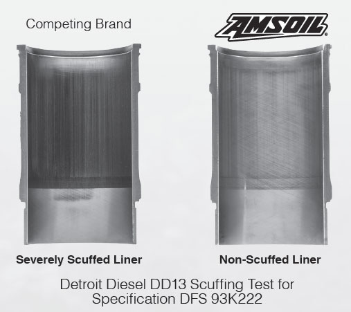 Detroit Diesel DD13 Engine Scuffing Test Pictures